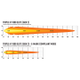 LAZER LAMPS Triple-R 1000 Gen2. ELITE